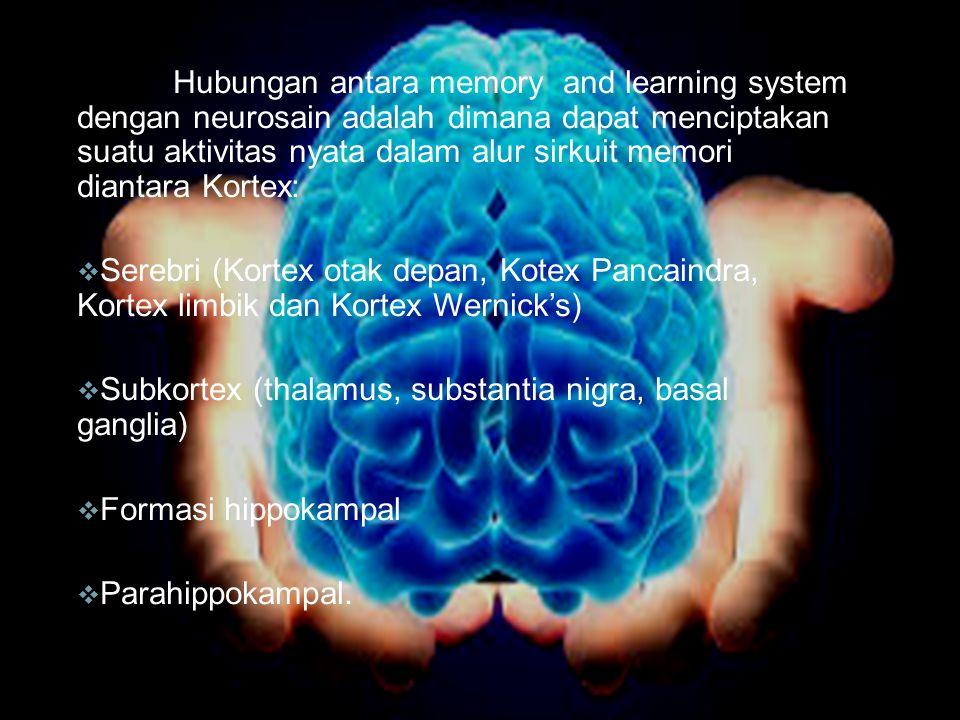 Hubungan antara memory and learning system dengan neurosain adalah dimana dapat menciptakan suatu aktivitas nyata dalam alur sirkuit memori diantara Kortex:  Serebri (Kortex otak depan, Kotex Pancaindra, Kortex limbik dan Kortex Wernick's)  Subkortex (thalamus, substantia nigra, basal ganglia)  Formasi hippokampal  Parahippokampal.
