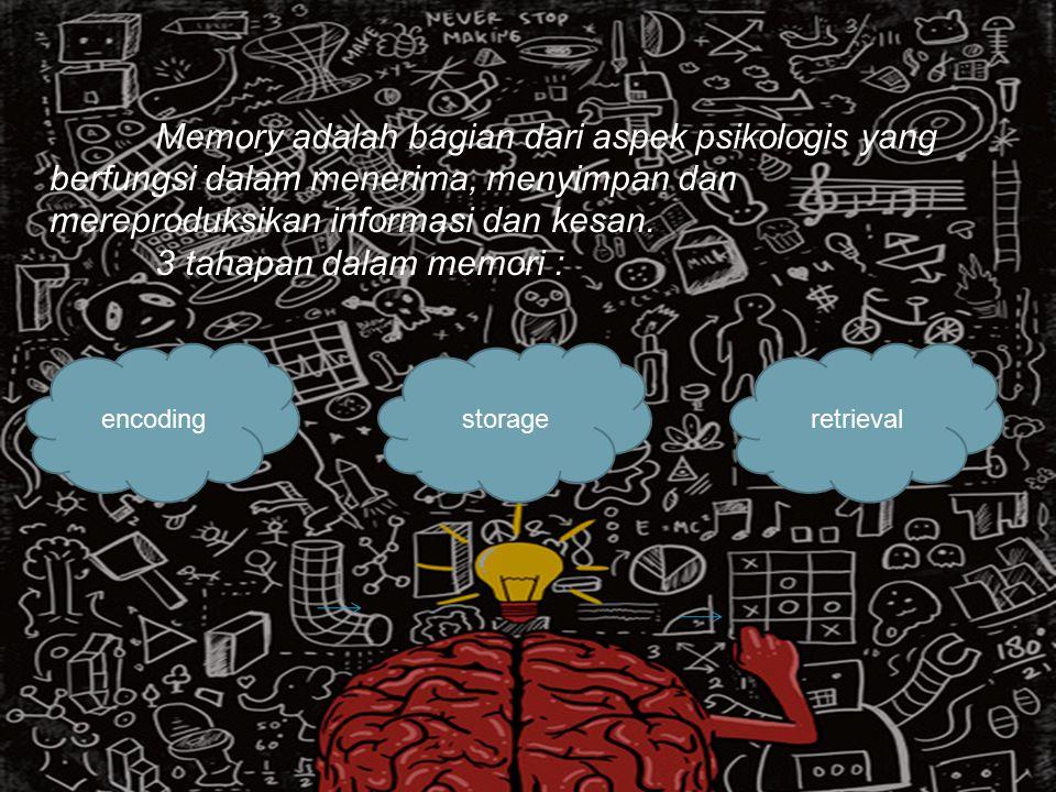 Memory adalah bagian dari aspek psikologis yang berfungsi dalam menerima, menyimpan dan mereproduksikan informasi dan kesan.