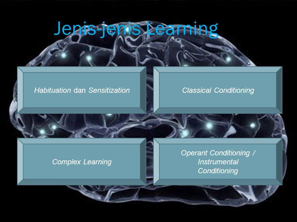 Jenis-jenis Learning Habituation dan SensitizationClassical Conditioning Complex Learning Operant Conditioning / Instrumental Conditioning