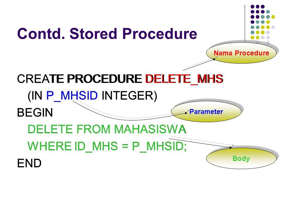 Contd. Stored Procedure CREATE PROCEDURE DELETE_MHS (IN P_MHSID INTEGER) BEGIN DELETE FROM MAHASISWA WHERE ID_MHS = P_MHSID; END CREATE PROCEDURE DELE