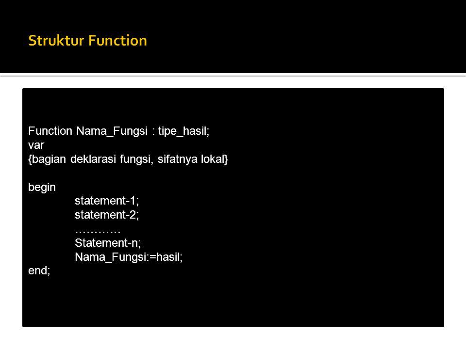 Function Nama_Fungsi : tipe_hasil; var {bagian deklarasi fungsi, sifatnya lokal} begin statement-1; statement-2; ………… Statement-n; Nama_Fungsi:=hasil;