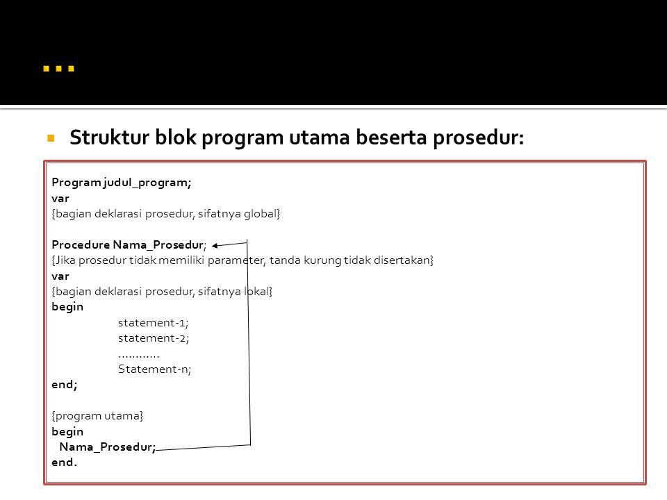 uses crt; procedure cetakBintang; begin writeln( **** ); end; begin clrscr; cetakBintang(); readkey; end.