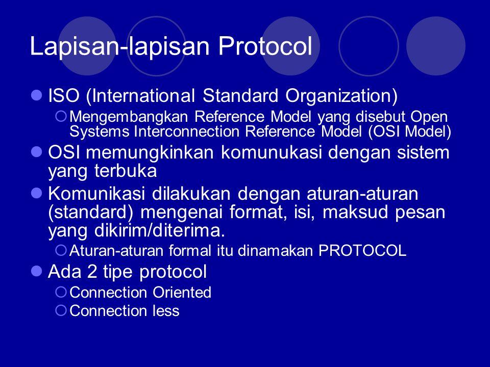 Lapisan-lapisan Protocol Application Presentation Session Transport Network Data-link Physical Application Presentation Session Transport Network Data-link Physical 1 2 3 4 5 6 7 Network