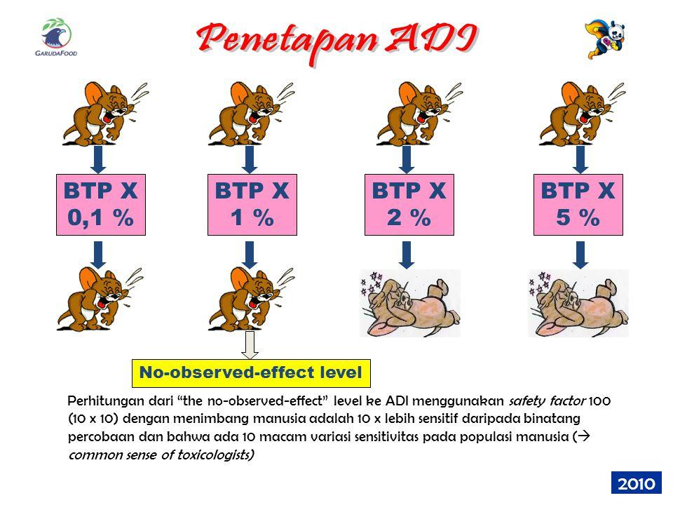 "BTP X 0,1 % BTP X 1 % BTP X 2 % BTP X 5 % No-observed-effect level Perhitungan dari ""the no-observed-effect"" level ke ADI menggunakan safety factor 10"