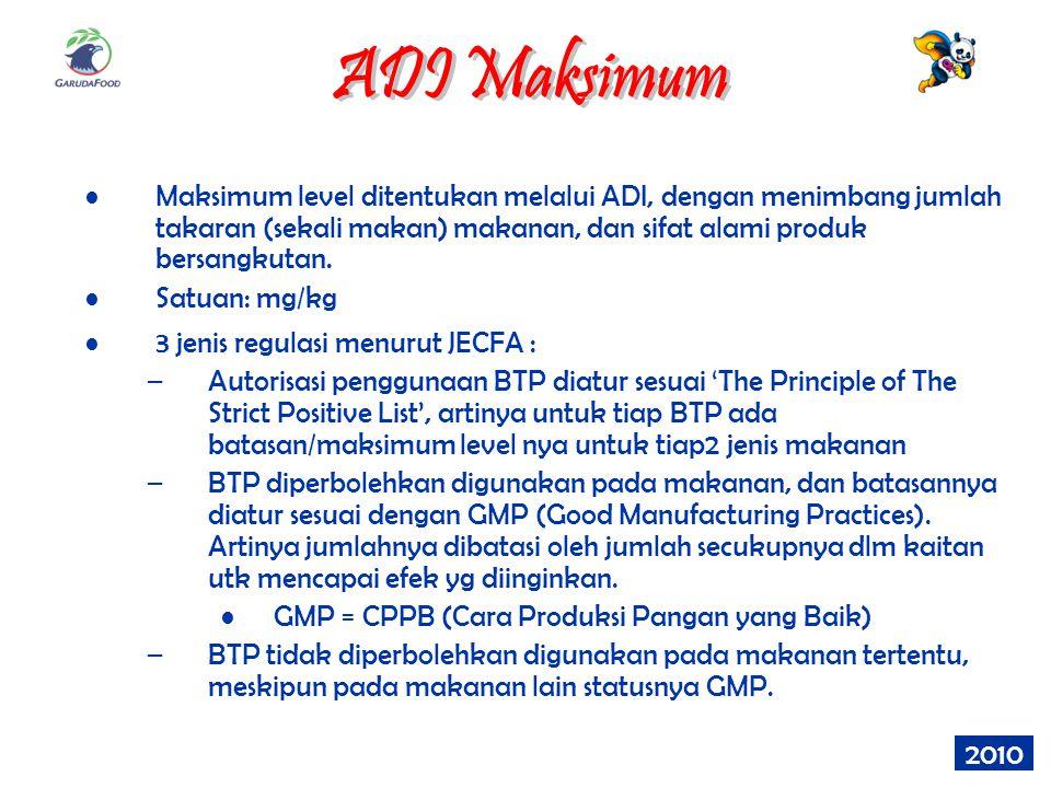 2010 Maksimum level ditentukan melalui ADI, dengan menimbang jumlah takaran (sekali makan) makanan, dan sifat alami produk bersangkutan. Satuan: mg/kg