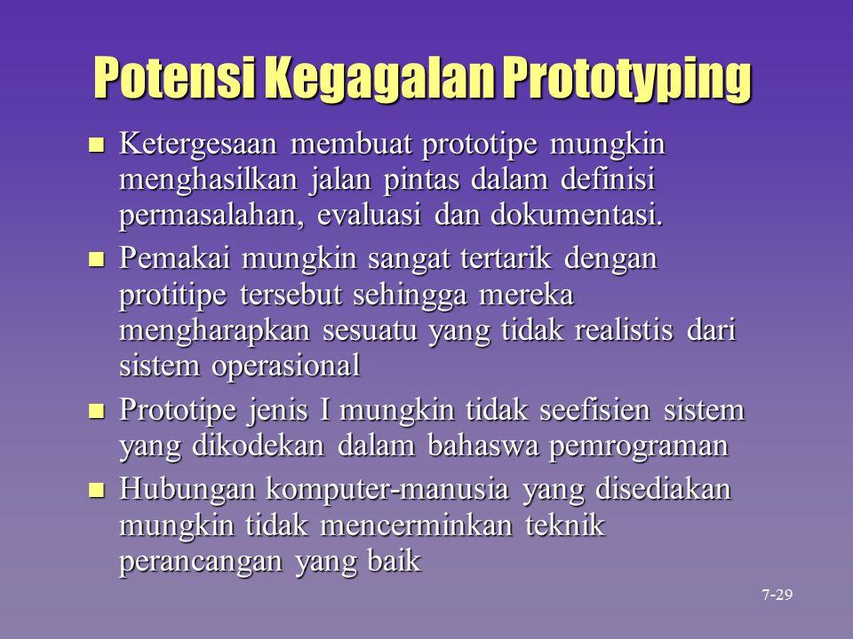 Potensi Kegagalan Prototyping n Ketergesaan membuat prototipe mungkin menghasilkan jalan pintas dalam definisi permasalahan, evaluasi dan dokumentasi.