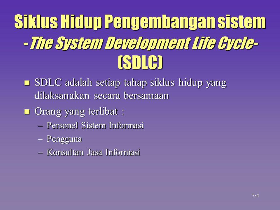 Siklus Hidup Pengembangan sistem -The System Development Life Cycle- (SDLC) n SDLC adalah setiap tahap siklus hidup yang dilaksanakan secara bersamaan n Orang yang terlibat : –Personel Sistem Informasi –Pengguna –Konsultan Jasa Informasi 7-4