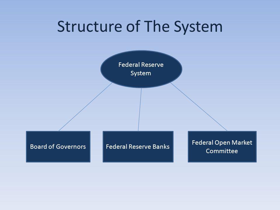 Board of Governors Merupakan bagian dari Federal Reserve System yang terdiri dari 7 anggota Board of Governors yang usulkan oleh Presiden dengan konfirmasi dari Senat.
