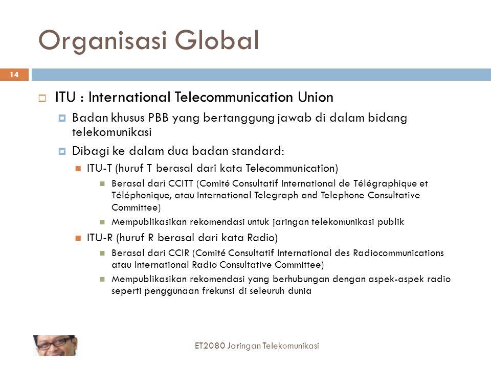 14 Organisasi Global  ITU : International Telecommunication Union  Badan khusus PBB yang bertanggung jawab di dalam bidang telekomunikasi  Dibagi k