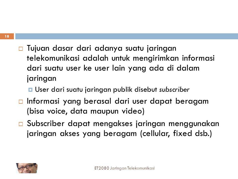 18  Tujuan dasar dari adanya suatu jaringan telekomunikasi adalah untuk mengirimkan informasi dari suatu user ke user lain yang ada di dalam jaringan