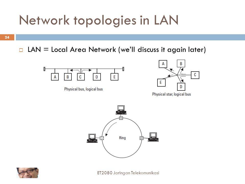Network topologies in LAN  LAN = Local Area Network (we'll discuss it again later) ET2080 Jaringan Telekomunikasi 24