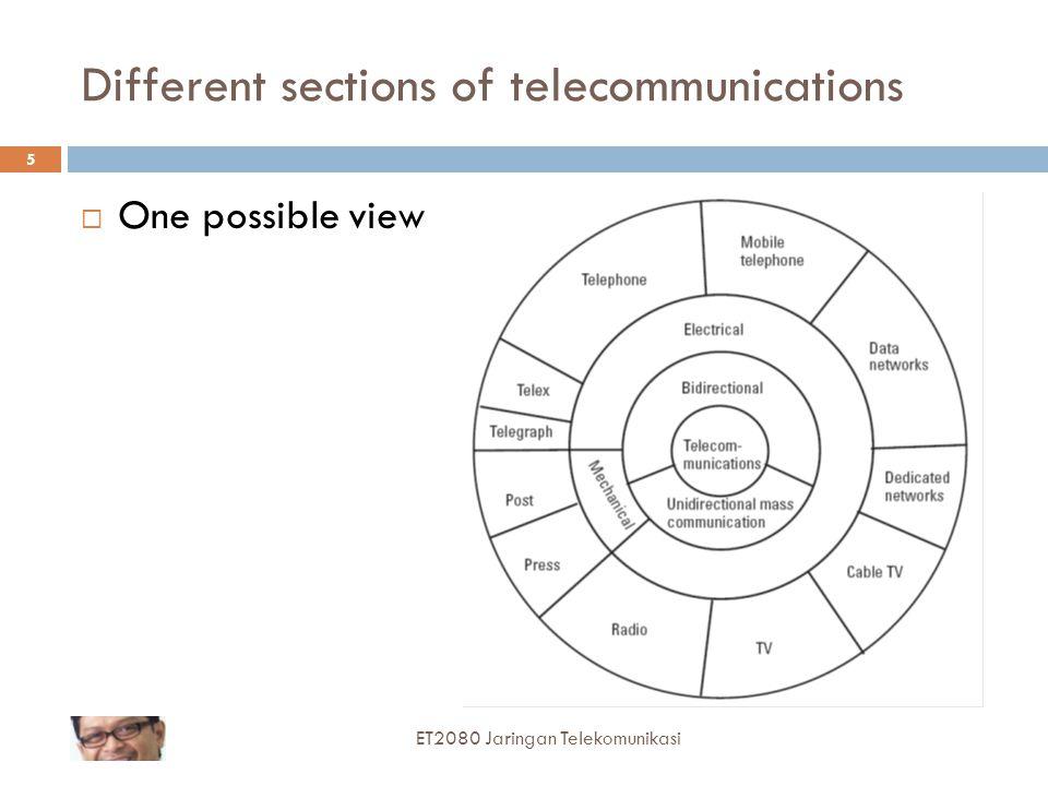 26 Teknologi Transmisi  Transmisi adalah proses membawa informasi antar end points di dalam sistem atau jaringan  Sistem transmisi yang sekarang menggunakan empat buah medium transmisi berikut :  Kabel tembaga  Kabel serat optik  Gelombang radio  Cahaya pada ruang bebas (misalnya infra merah)  Dalam suatu jaringan telekomunikasi, sistem transmisi digunakan untuk saling menghubungkan sentral (router)  Keseluruhan sistem transmisi ini disebut jaringan transmisi atau jaringan transport (transport network) ET2080 Jaringan Telekomunikasi