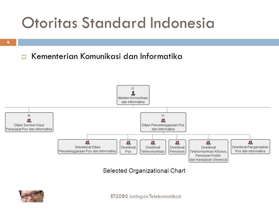 Badan Regulasi Telekomunikasi Indonesia (BRTI) http://www.brti.or.id  Undang-undang Nomor 36/1999 tentang Telekomunikasi resmi menanggalkan privilege monopoli penyelenggaraan telekomunikasi untuk segera bertransisi ke era kompetisi  BRTI dibentuk untuk melindungi kepentingan publik (pengguna telekomunikasi) dan mendukung serta melindungi kompetisi bisnis telekomunikasi sehingga menjadi sehat, efisien dan menarik para investor  Belum ideal  Ketua masih dipegang oleh pemerintah (Dirjen Postel) (tidak sepenuhnya independent)  Tidak memiliki wewenang sebagi eksekutor ET2080 Jaringan Telekomunikasi 10
