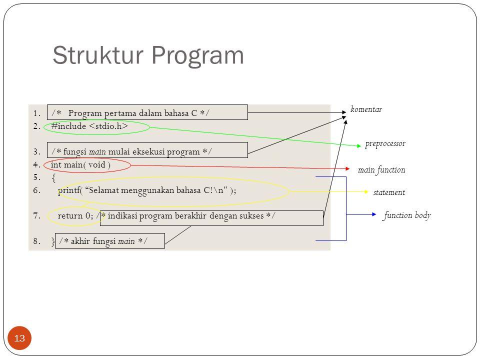 """1./* Program pertama dalam bahasa C */ 2.#include 3./* fungsi main mulai eksekusi program */ 4.int main( void ) 5.{ 6. printf( """"Selamat menggunakan ba"""