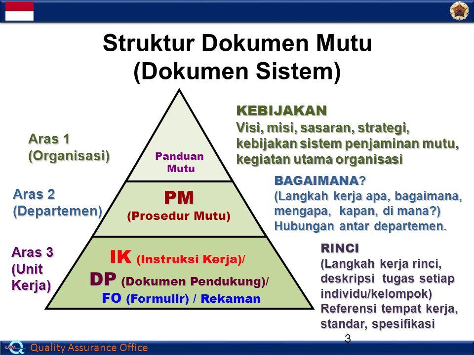 Quality Assurance Office Struktur Dokumen Mutu (Dokumen Sistem) KEBIJAKAN Visi, misi, sasaran, strategi, kebijakan sistem penjaminan mutu, kegiatan ut