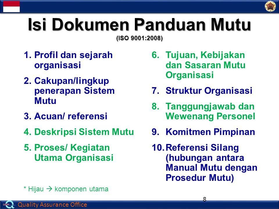 Quality Assurance Office Isi Dokumen Panduan Mutu (ISO 9001:2008) 1.Profil dan sejarah organisasi 2.Cakupan/lingkup penerapan Sistem Mutu 3.Acuan/ ref