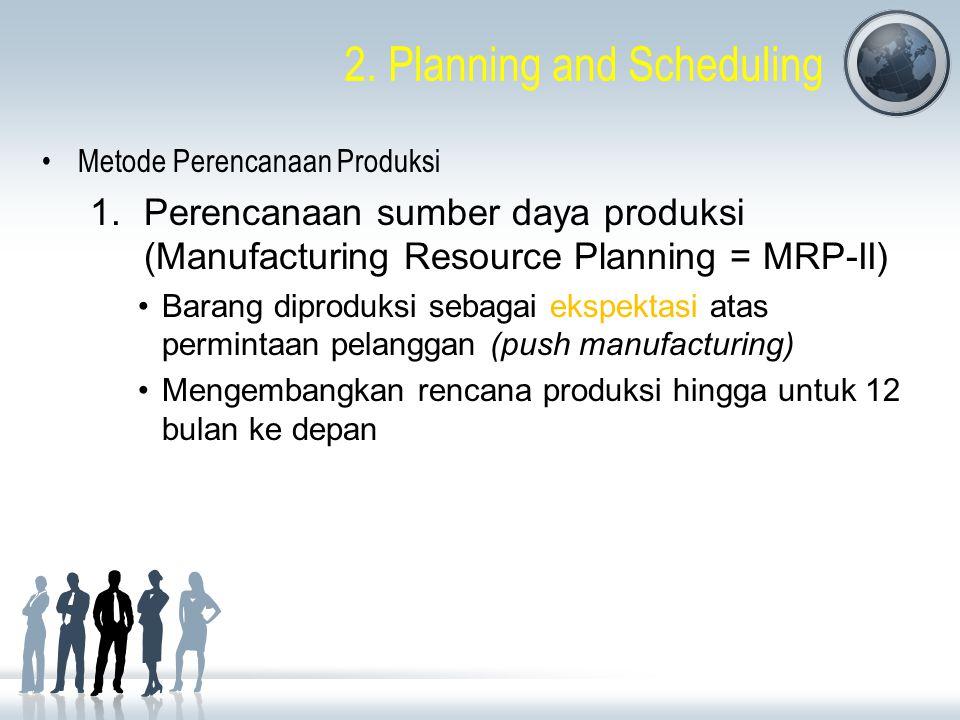 2. Planning and Scheduling Metode Perencanaan Produksi 1.Perencanaan sumber daya produksi (Manufacturing Resource Planning = MRP-II) Barang diproduksi