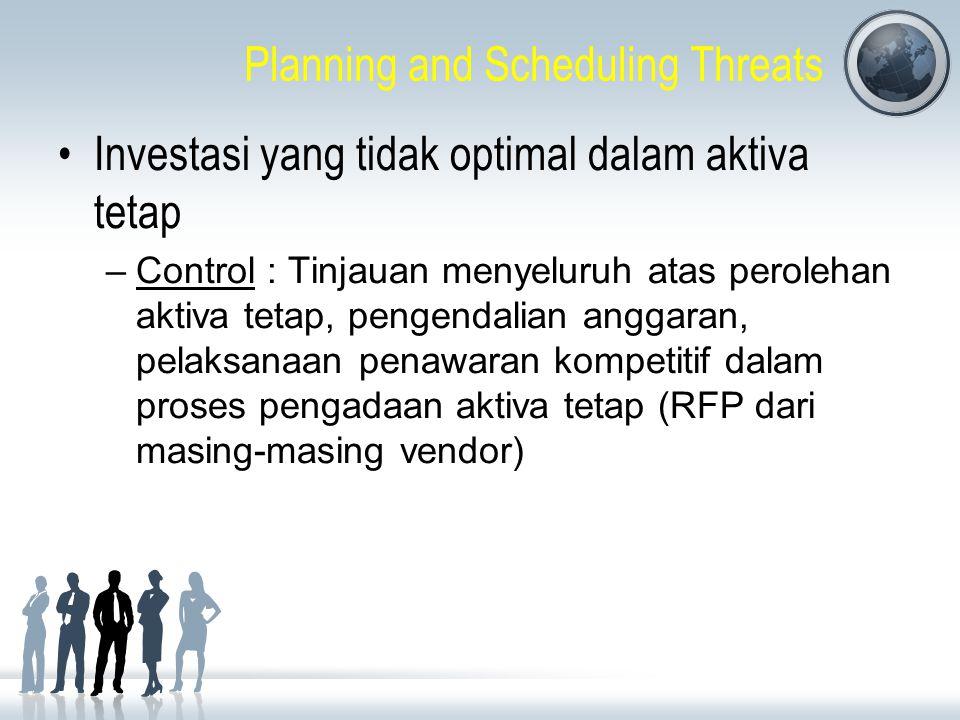 Planning and Scheduling Threats Investasi yang tidak optimal dalam aktiva tetap –Control : Tinjauan menyeluruh atas perolehan aktiva tetap, pengendali