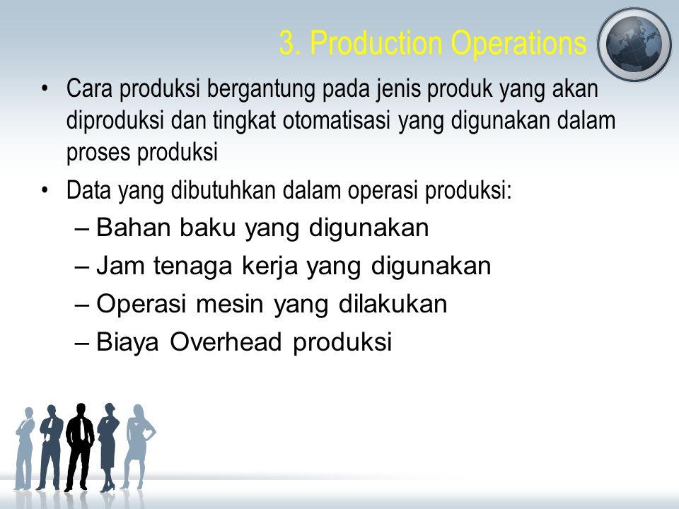 3. Production Operations Cara produksi bergantung pada jenis produk yang akan diproduksi dan tingkat otomatisasi yang digunakan dalam proses produksi