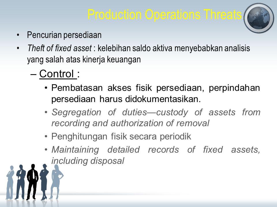 Production Operations Threats Pencurian persediaan Theft of fixed asset : kelebihan saldo aktiva menyebabkan analisis yang salah atas kinerja keuangan