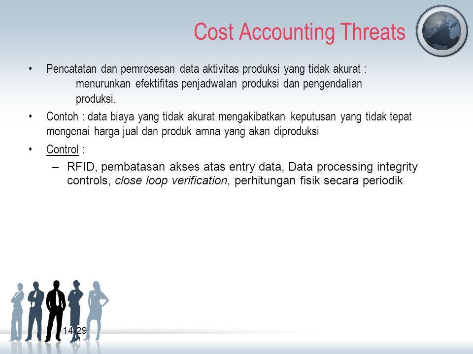 Cost Accounting Threats Pencatatan dan pemrosesan data aktivitas produksi yang tidak akurat : menurunkan efektifitas penjadwalan produksi dan pengenda