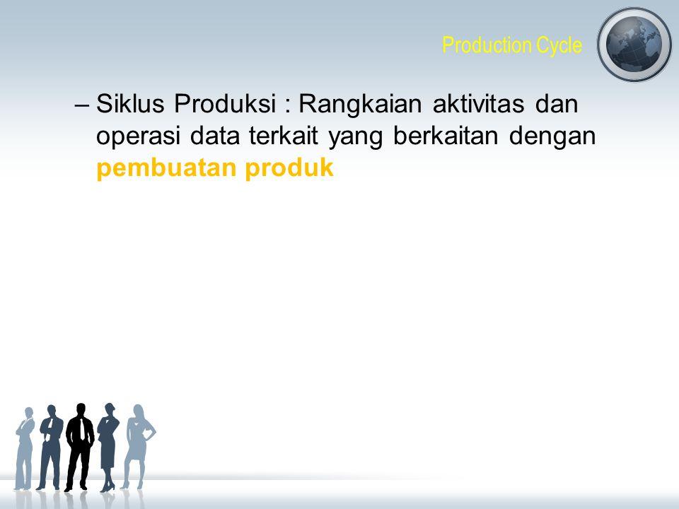 Production Cycle –Siklus Produksi : Rangkaian aktivitas dan operasi data terkait yang berkaitan dengan pembuatan produk
