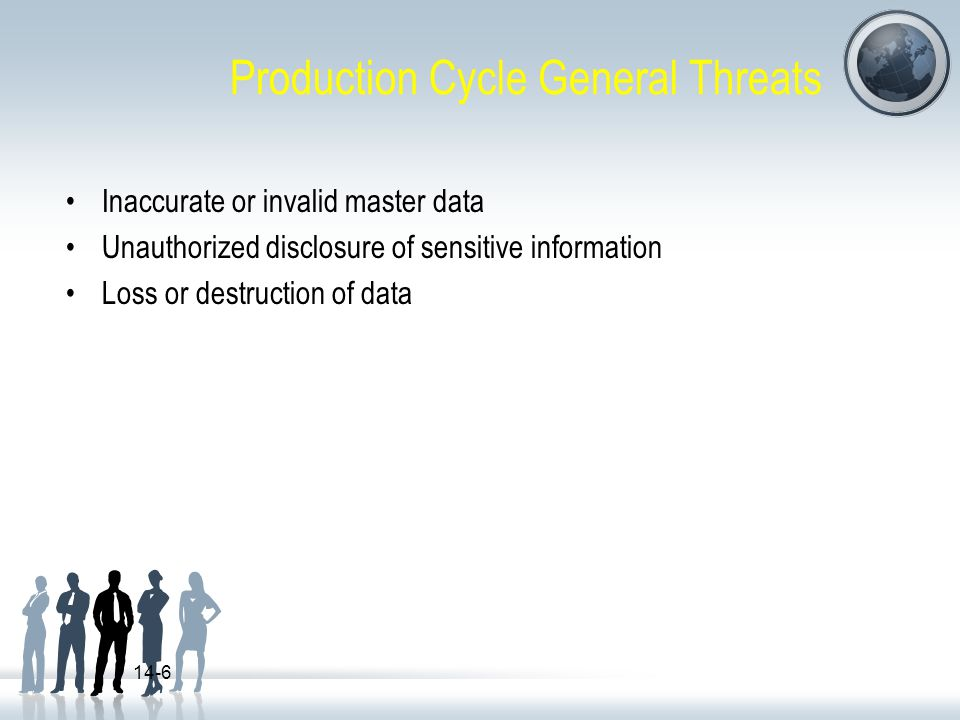 Production Cycle General Controls Data processing integrity controls Restriction of access to master data Review of all changes to master data Access controls Encryption Backup and disaster recovery procedures 14-7
