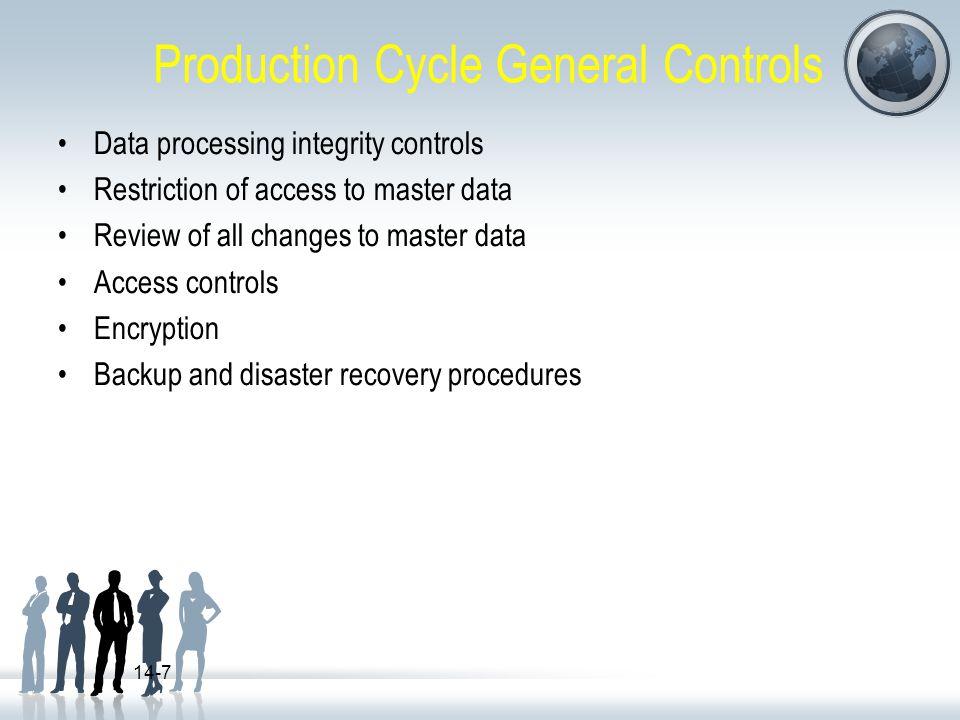 Planning and Scheduling Threats Investasi yang tidak optimal dalam aktiva tetap –Control : Tinjauan menyeluruh atas perolehan aktiva tetap, pengendalian anggaran, pelaksanaan penawaran kompetitif dalam proses pengadaan aktiva tetap (RFP dari masing-masing vendor)