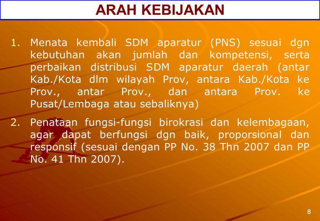 ARAH KEBIJAKAN 1. 1.Menata kembali SDM aparatur (PNS) sesuai dgn kebutuhan akan jumlah dan kompetensi, serta perbaikan distribusi SDM aparatur daerah