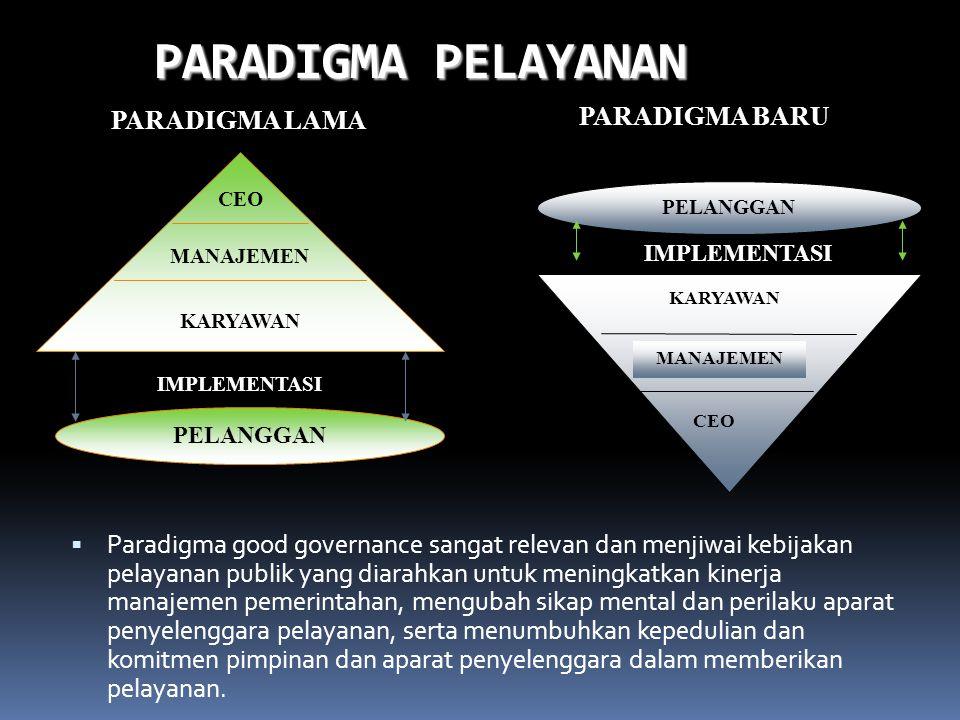 Kualitas Pelayanan publik  Peningkatan Ditandai dengan berubahnya bentuk pelayanan, dari pelayanan yang sulit menjadi mudah, yang mahal menjadi murah