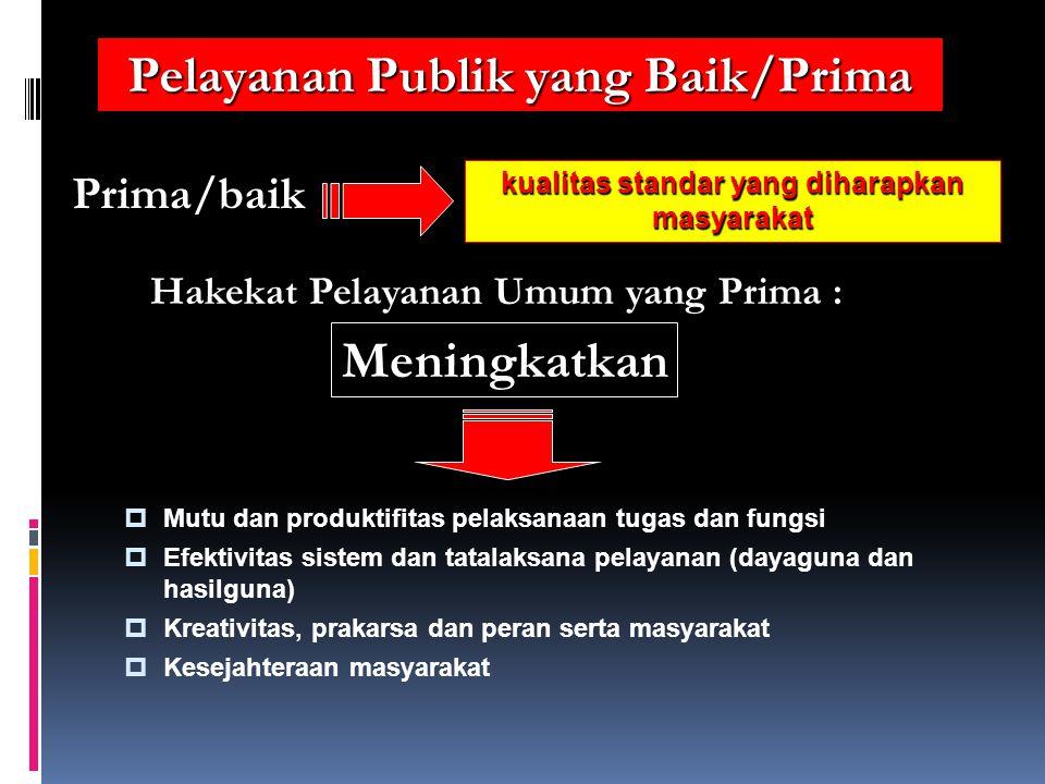 PRINSIP-PRINSIP PENGEMBANGAN PROFESIONALISME ADMINISTRASI PELAYANAN PUBLIK 1.