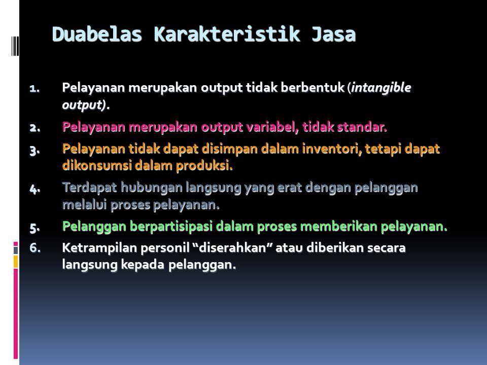 PAKET KEMASAN PELAYANAN PUBLIK 1. Fasilitas Penunjang (Supporting Facilities): adalah berbagai prasarana dan sarana fisik (Infrastruktur) yang harus s