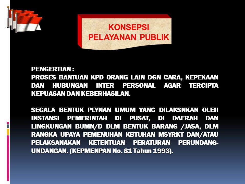 """PENDAHULUAN 1. Pemerintah adalah """"public servant"""" 2. Kesadaran tentang arti pentingnya pelayanan umum dan manajemennya di kalangan pemerintahan masih"""