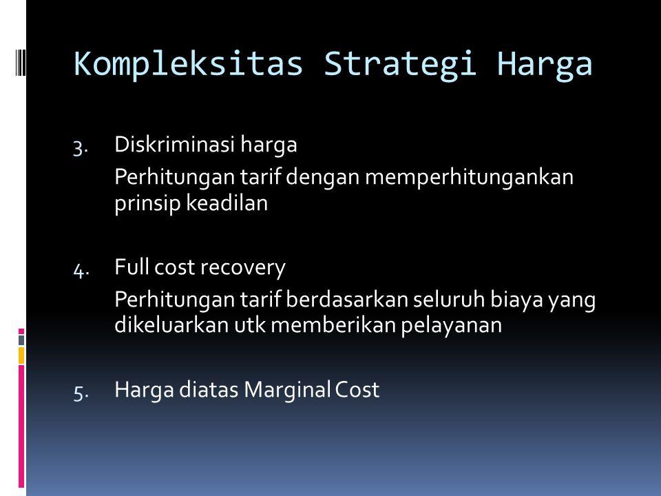 Kompleksitas Strategi Harga 1.