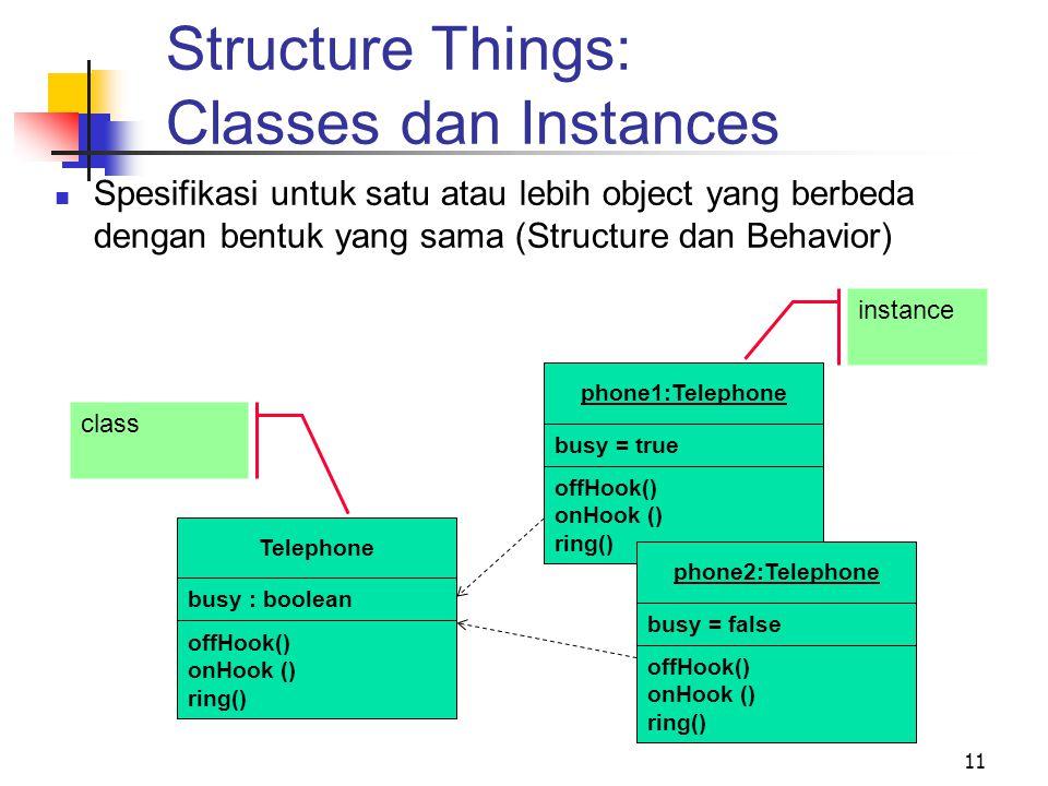 11 Telephone busy : boolean offHook() onHook () ring() Spesifikasi untuk satu atau lebih object yang berbeda dengan bentuk yang sama (Structure dan Be