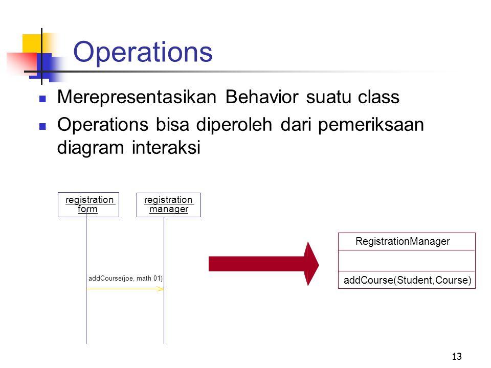 13 Operations Merepresentasikan Behavior suatu class Operations bisa diperoleh dari pemeriksaan diagram interaksi registration form registration manager addCourse(joe, math 01) RegistrationManager addCourse(Student,Course)