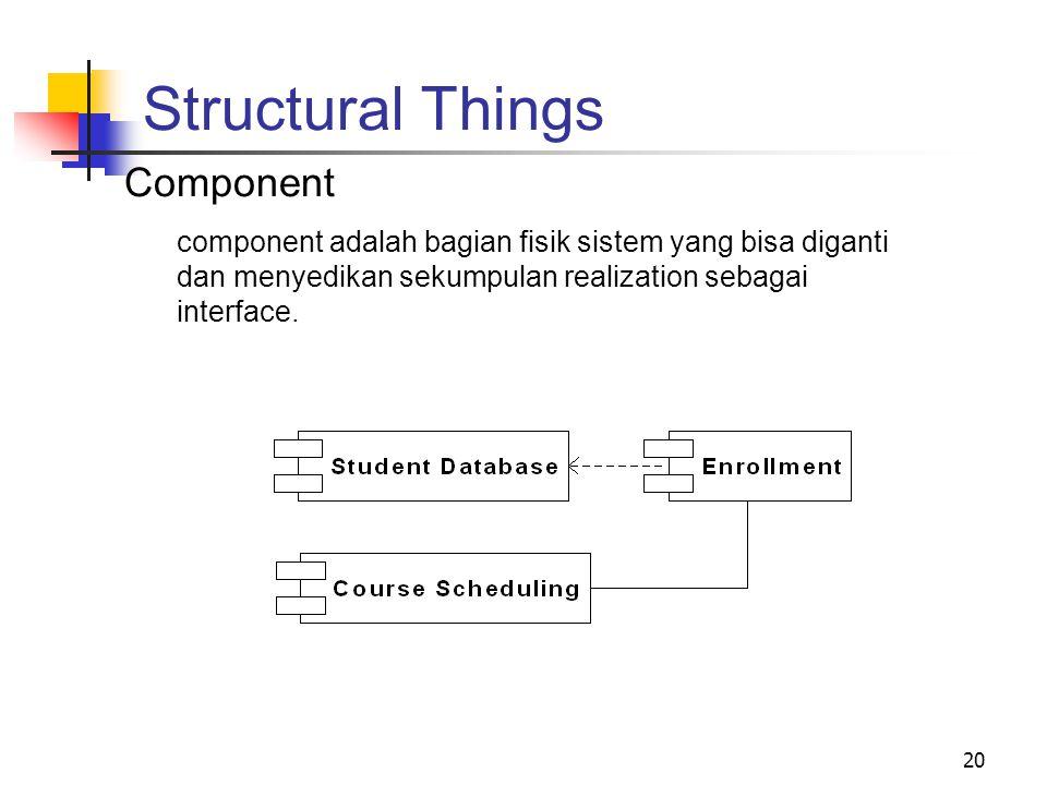 20 Structural Things Component component adalah bagian fisik sistem yang bisa diganti dan menyedikan sekumpulan realization sebagai interface.