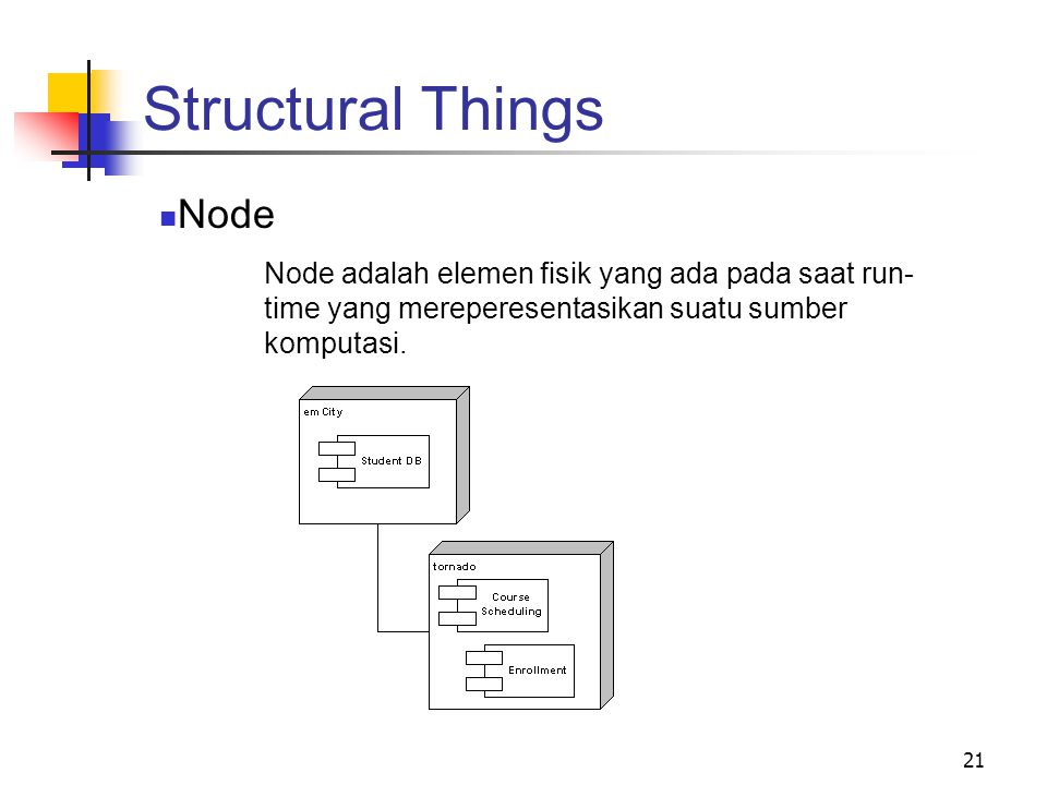 21 Node Node adalah elemen fisik yang ada pada saat run- time yang mereperesentasikan suatu sumber komputasi. Structural Things