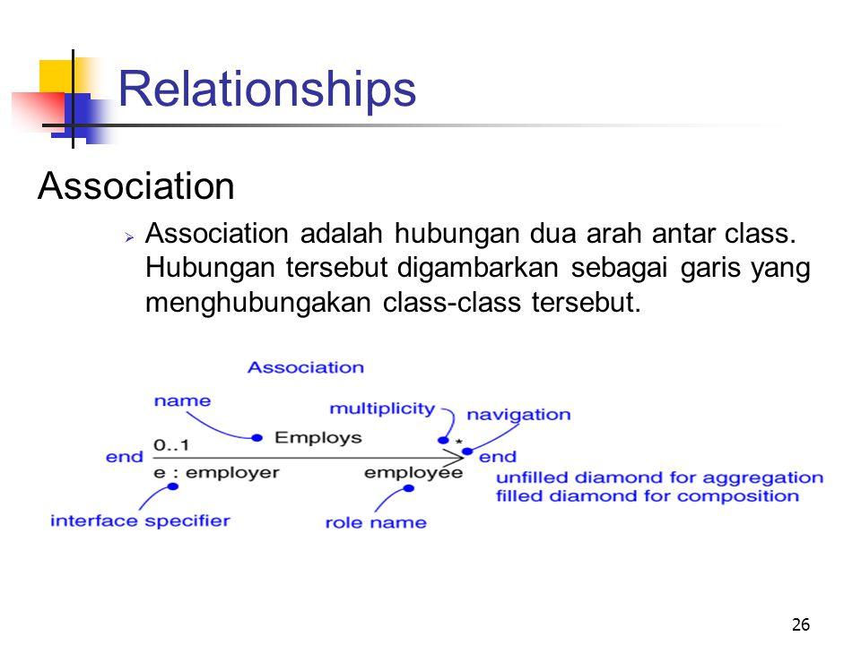 26 Association  Association adalah hubungan dua arah antar class. Hubungan tersebut digambarkan sebagai garis yang menghubungakan class-class tersebu
