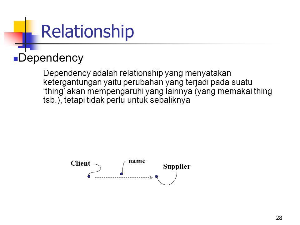 28 Relationship Dependency Dependency adalah relationship yang menyatakan ketergantungan yaitu perubahan yang terjadi pada suatu 'thing' akan mempengaruhi yang lainnya (yang memakai thing tsb.), tetapi tidak perlu untuk sebaliknya Supplier Client name