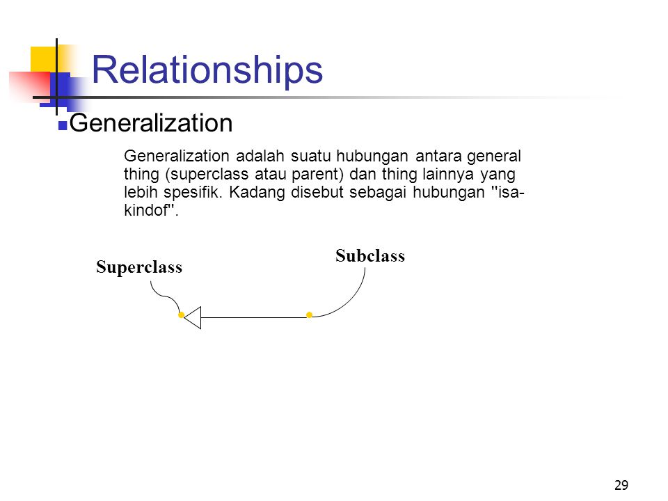 29 Generalization Generalization adalah suatu hubungan antara general thing (superclass atau parent) dan thing lainnya yang lebih spesifik.