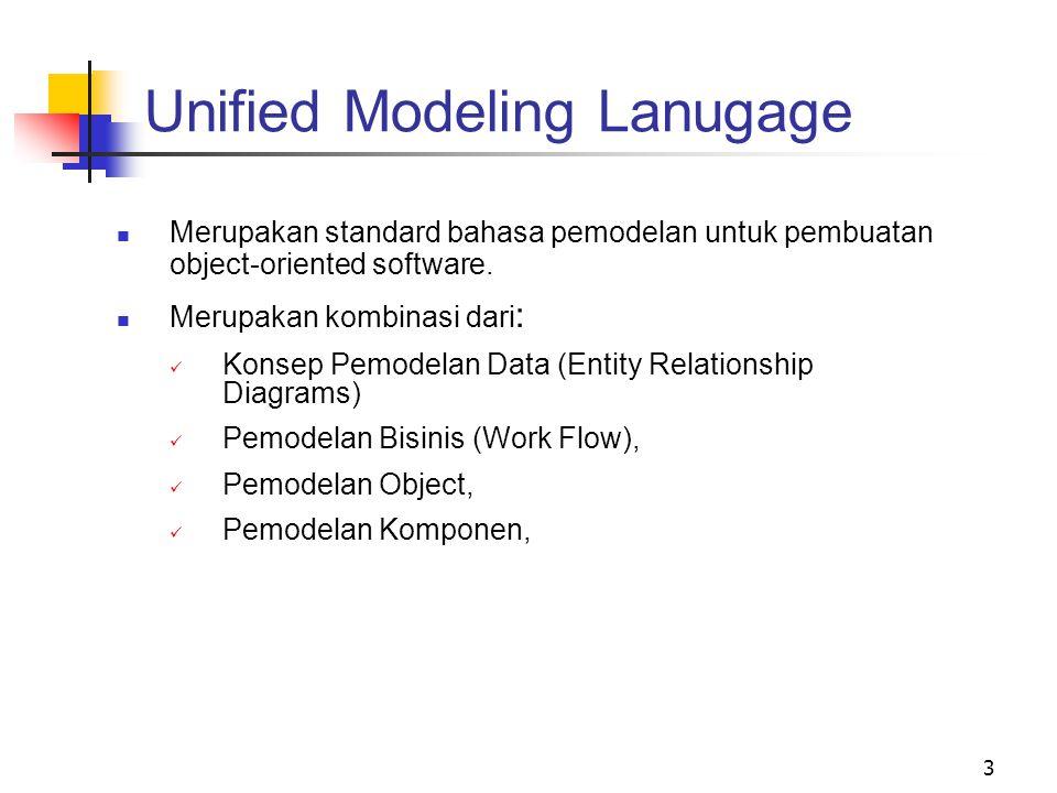 3 Unified Modeling Lanugage Merupakan standard bahasa pemodelan untuk pembuatan object-oriented software. Merupakan kombinasi dari : Konsep Pemodelan