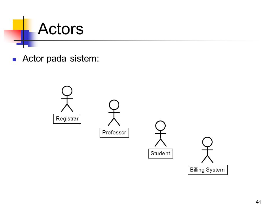 41 Actors Actor pada sistem: StudentRegistrarProfessorBilling System