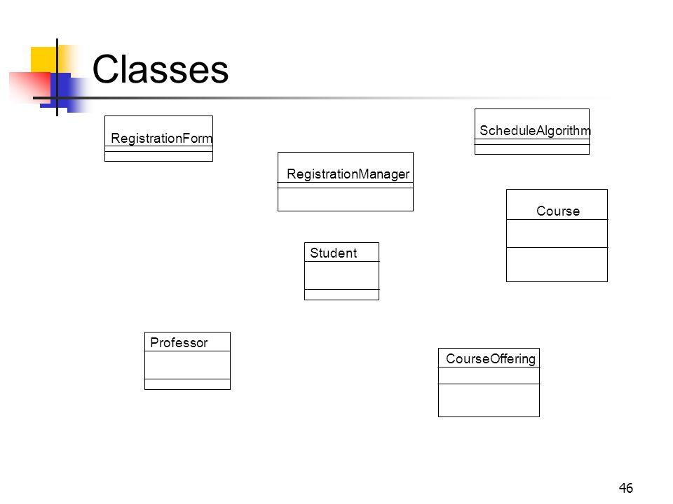 46 Classes RegistrationForm RegistrationManager Course Student CourseOffering Professor ScheduleAlgorithm