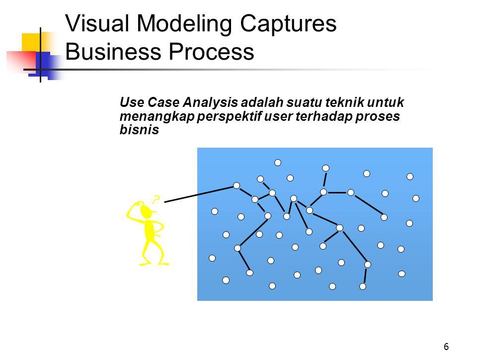 6 Use Case Analysis adalah suatu teknik untuk menangkap perspektif user terhadap proses bisnis Visual Modeling Captures Business Process