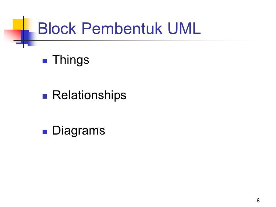8 Block Pembentuk UML Things Relationships Diagrams