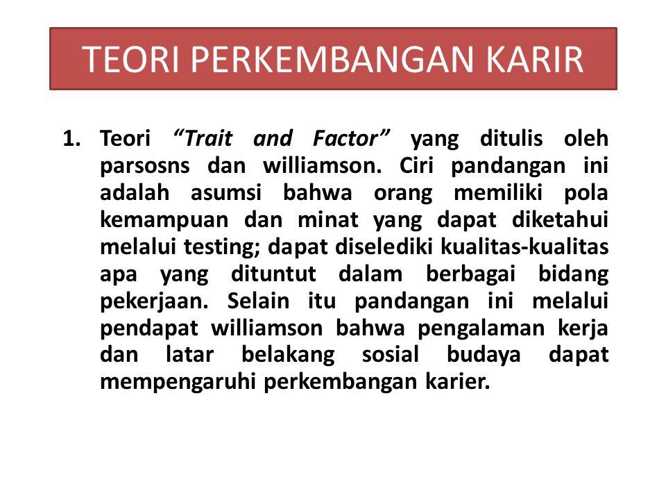 TEORI PERKEMBANGAN KARIR 1.Teori Trait and Factor yang ditulis oleh parsosns dan williamson.