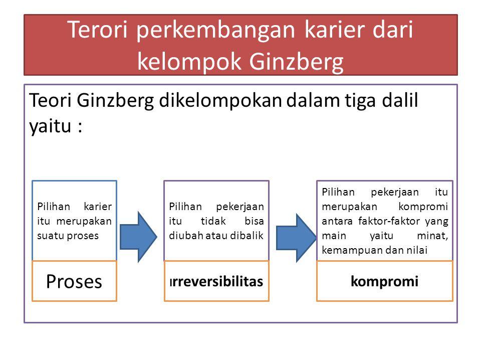 Terori perkembangan karier dari kelompok Ginzberg Teori Ginzberg dikelompokan dalam tiga dalil yaitu : Pilihan karier itu merupakan suatu proses Proses Pilihan pekerjaan itu tidak bisa diubah atau dibalik I rreversibilitas Pilihan pekerjaan itu merupakan kompromi antara faktor-faktor yang main yaitu minat, kemampuan dan nilai kompromi