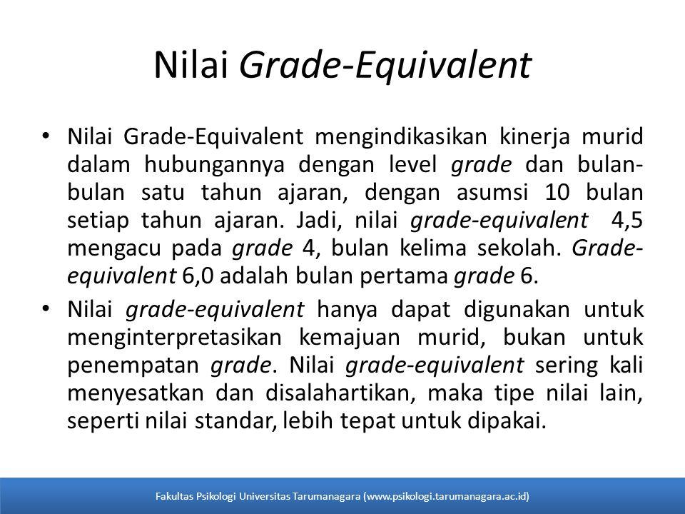 Nilai Grade-Equivalent Nilai Grade-Equivalent mengindikasikan kinerja murid dalam hubungannya dengan level grade dan bulan- bulan satu tahun ajaran, dengan asumsi 10 bulan setiap tahun ajaran.