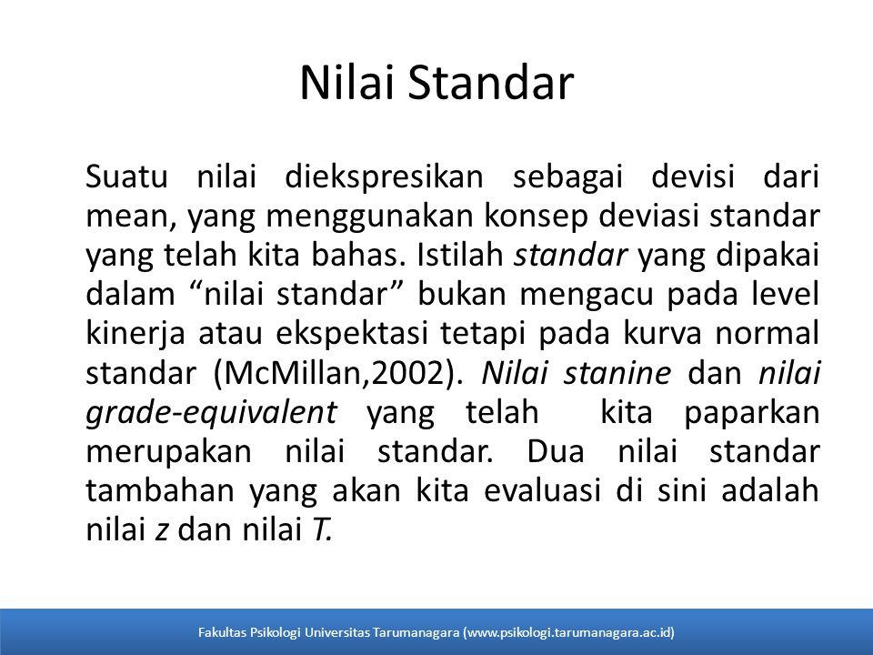 Nilai Standar Suatu nilai diekspresikan sebagai devisi dari mean, yang menggunakan konsep deviasi standar yang telah kita bahas.